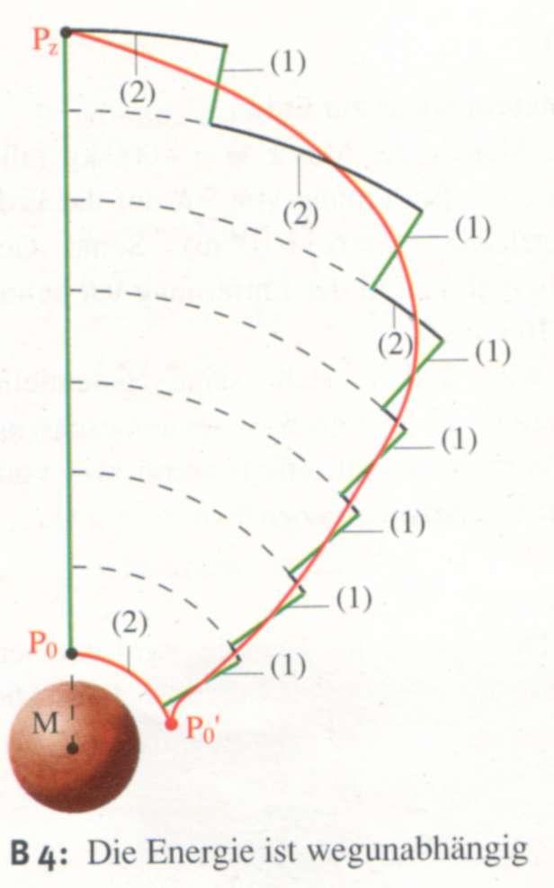 Ziemlich Transformationsgleichungen Arbeitsblatt Bilder ...